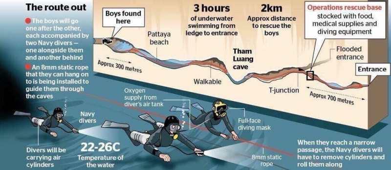 Thailand's extraordinary Cave Rescue